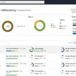 [Oracle Cloud] Database Managementが遂にOCI上のデータベース(DBCS/ExaCS)に正式対応した件